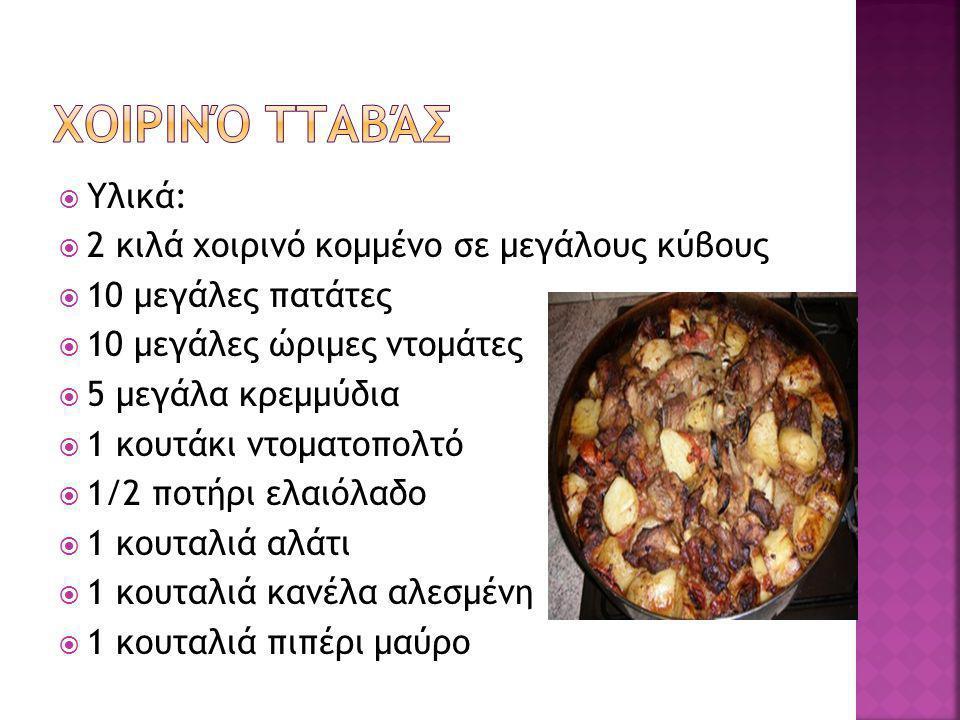  Υλικά:  1 κιλό χοιρινό κιμά  7 μέτριες πατάτες  1/2 δέσμη μαιντανό  1 μεγάλο κρεμμύδι  1 ποτήρι καπήρα (φρυγανία ) αλεσμένη 2 κουταλιές δυόσμο  1 κουταλιά κανέλα  1 κουταλάκι πιπέρι μαύρο  1 κουταλάκι αλάτι  2 αυγά  λάδι για το τηγάνισμα