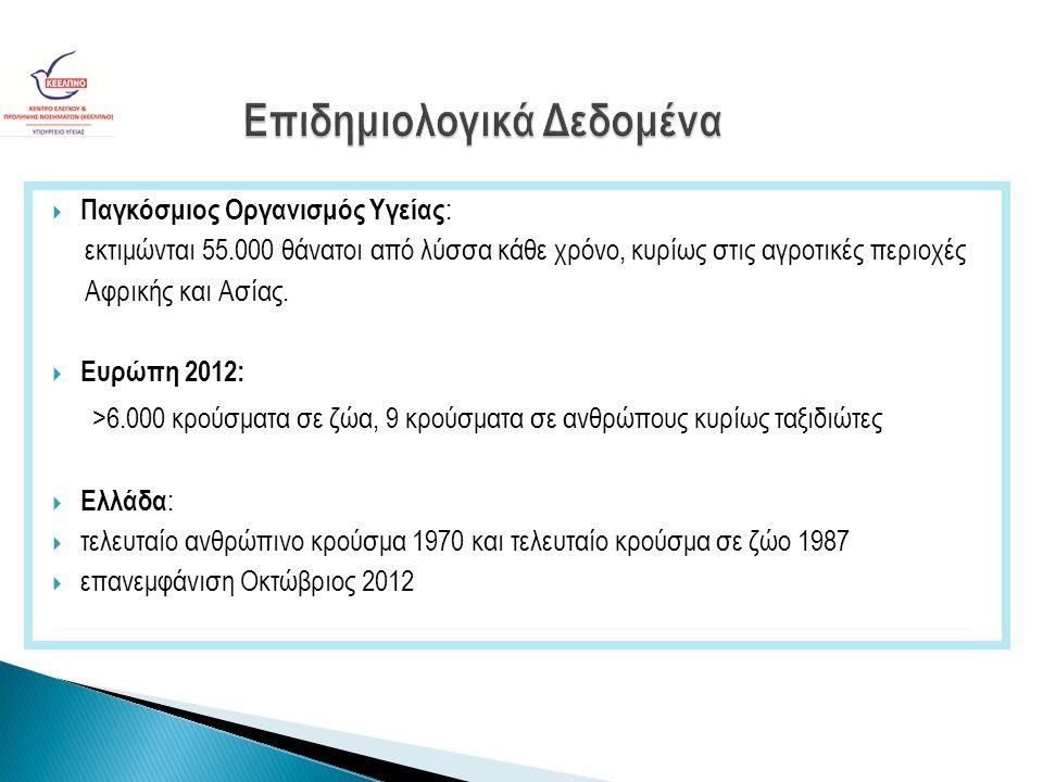 Κρούσματα λύσσας σε ζώα στην Ελλάδα, Οκτώβριος 2012- Φεβρουάριος 2014 Κόκκινο: άγρια ζώα (37 κόκκινες αλεπούδες) Μπλε, πράσινα: οικόσιτα ζώα (5 σκύλοι, 1 γάτα, 2 αγελάδες) Πηγή: ΚΕΕΛΠΝΟ