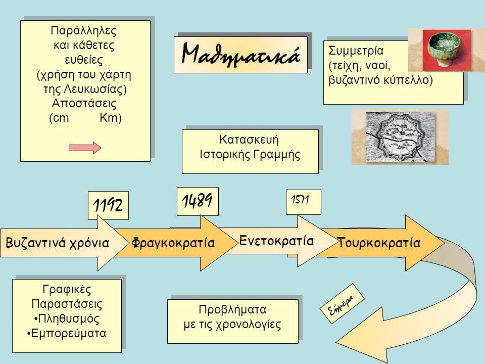 Μαθηματικά Προβλήματα με τις χρονολογίες Προβλήματα με τις χρονολογίες Συμμετρία (τείχη, ναοί, βυζαντινό κύπελλο) Συμμετρία (τείχη, ναοί, βυζαντινό κύ