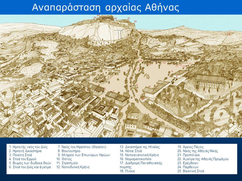 Αναπαράσταση αρχαίας Αθήνας 1.Ημιτελής ναός του Διός 2.