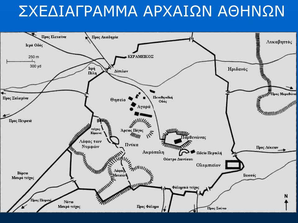 Αναπαράσταση αρχαίας Αθήνας 1. Ημιτελής ναός του Διός 2. Ημιτελή Δικαστήρια 3. Ποικίλη Στοά 4. Στοά του Ερμού 5. Βωμός των δώδεκα Θεών 6. Στοά του Διό
