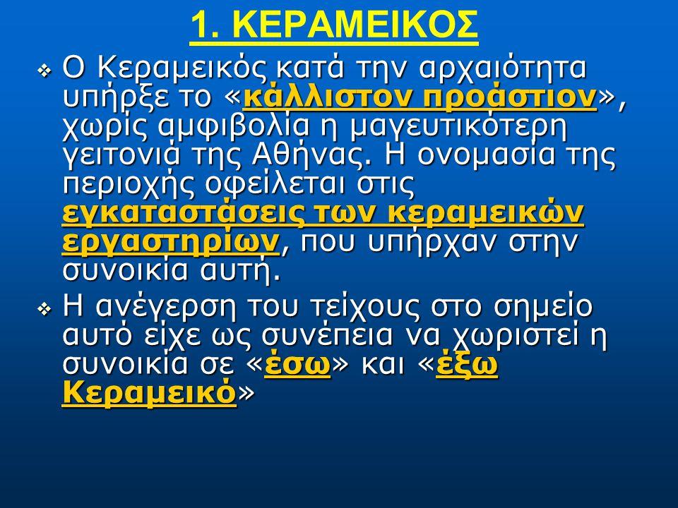 ΣΧΕΔΙΑΓΡΑΜΜΑ ΑΡΧΑΙΩΝ ΑΘΗΝΩΝ