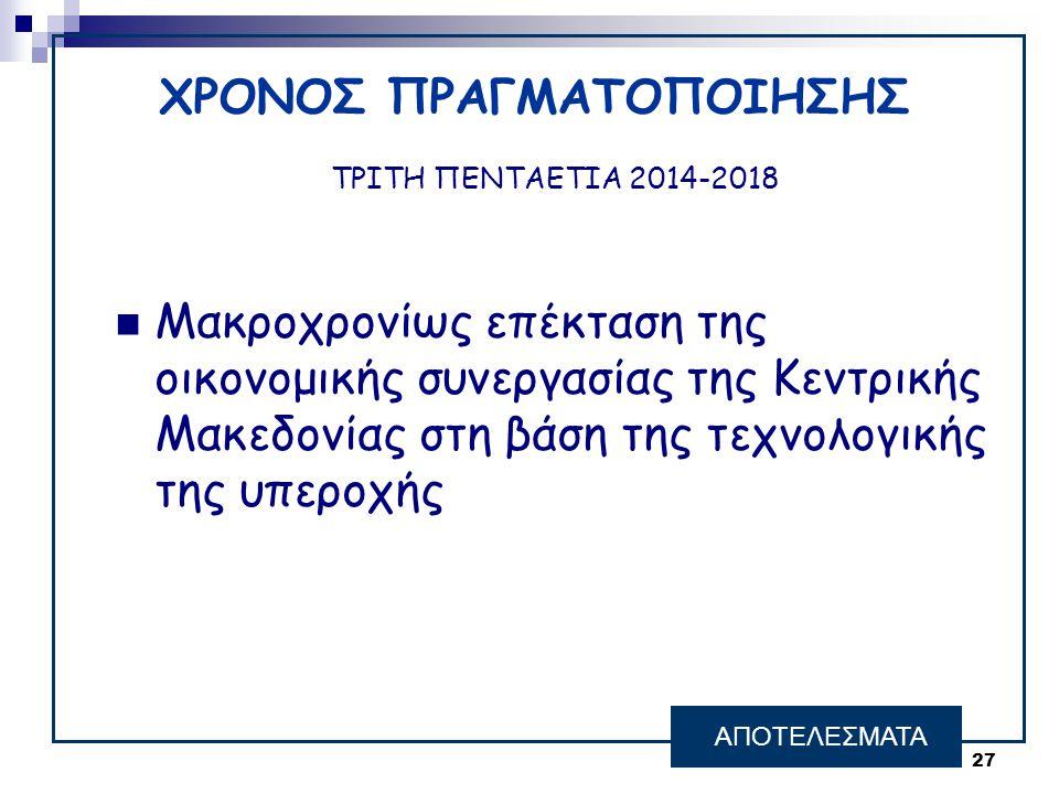 27 ΑΠΟΤΕΛΕΣΜΑΤΑ ΤΡΙΤΗ ΠΕΝΤΑΕΤΙΑ 2014-2018  Μακροχρονίως επέκταση της οικονομικής συνεργασίας της Κεντρικής Μακεδονίας στη βάση της τεχνολογικής της υ