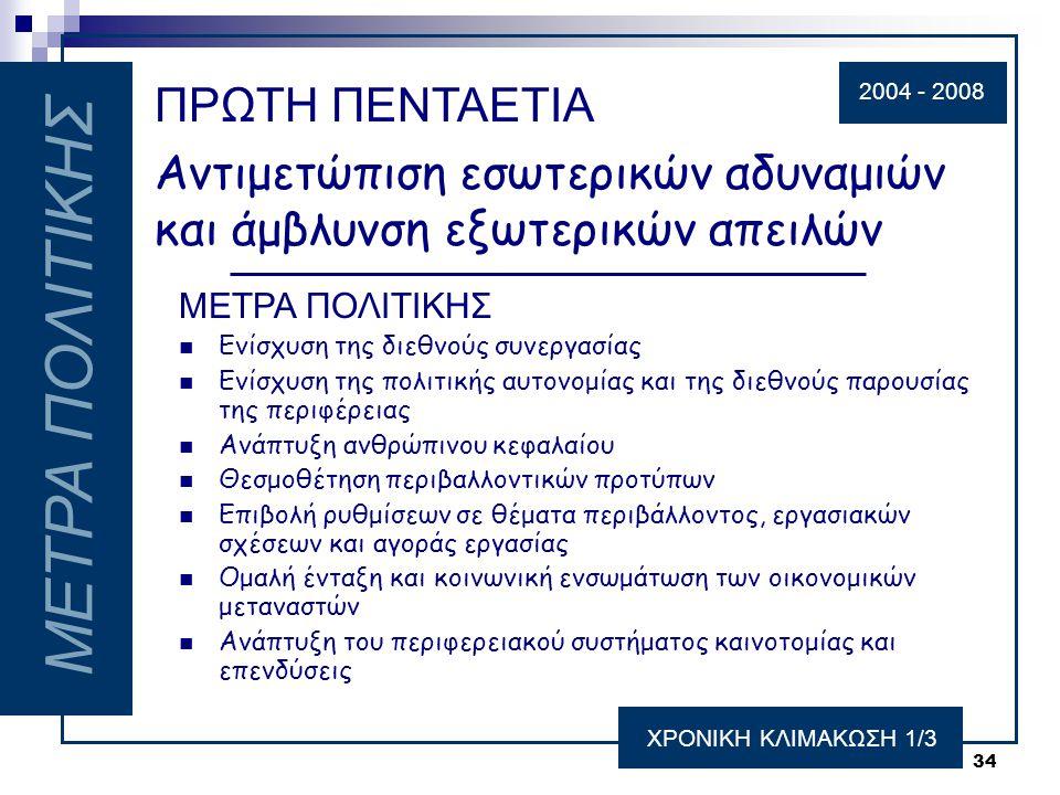 34 ΜΕΤΡΑ ΠΟΛΙΤΙΚΗΣ ΧΡΟΝΙΚΗ ΚΛΙΜΑΚΩΣΗ 1/3 ΠΡΩΤΗ ΠΕΝΤΑΕΤΙΑ Αντιμετώπιση εσωτερικών αδυναμιών και άμβλυνση εξωτερικών απειλών ΜΕΤΡΑ ΠΟΛΙΤΙΚΗΣ  Ενίσχυση της διεθνούς συνεργασίας  Ενίσχυση της πολιτικής αυτονομίας και της διεθνούς παρουσίας της περιφέρειας  Ανάπτυξη ανθρώπινου κεφαλαίου  Θεσμοθέτηση περιβαλλοντικών προτύπων  Επιβολή ρυθμίσεων σε θέματα περιβάλλοντος, εργασιακών σχέσεων και αγοράς εργασίας  Ομαλή ένταξη και κοινωνική ενσωμάτωση των οικονομικών μεταναστών  Ανάπτυξη του περιφερειακού συστήματος καινοτομίας και επενδύσεις 2004 - 2008