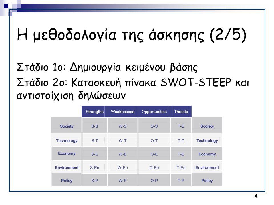 5 Η μεθοδολογία της άσκησης (3/5) Στάδιο 3ο: Παράγοντες επιρροής και επιπτώσεις των δηλώσεων (α)