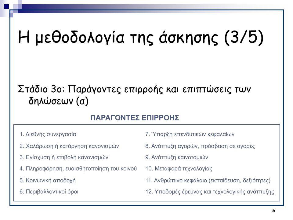 26 ΑΠΟΤΕΛΕΣΜΑΤΑ ΔΕΥΤΕΡΗ ΠΕΝΤΑΕΤΙΑ 2009-2013  Ιδιαίτερα θετικές προοπτικές χωρίς απειλές  Ενίσχυση της οικονομίας και μετατροπή σε οικονομία γνώσης  Η Θεσσαλονίκη διαδραματίζει κεντρικό ρόλο ΧΡΟΝΟΣ ΠΡΑΓΜΑΤΟΠΟΙΗΣΗΣ