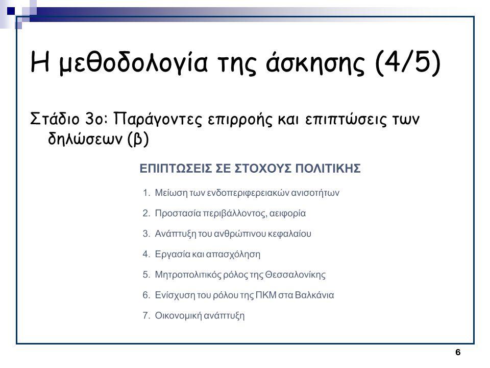 6 Η μεθοδολογία της άσκησης (4/5) Στάδιο 3ο: Παράγοντες επιρροής και επιπτώσεις των δηλώσεων (β)