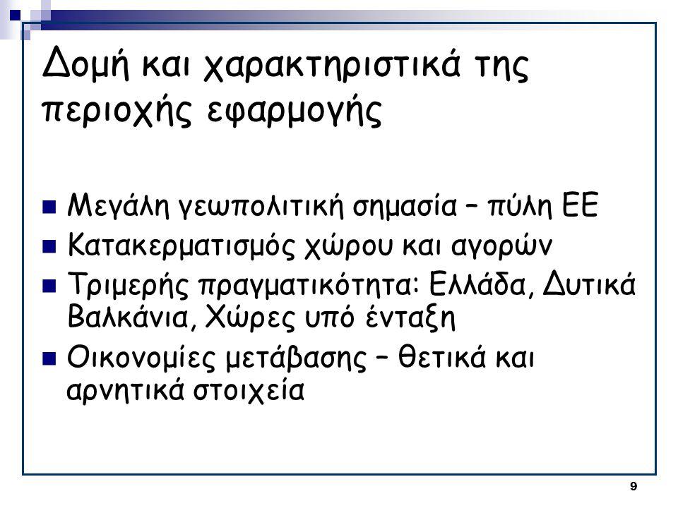 9 Δομή και χαρακτηριστικά της περιοχής εφαρμογής  Μεγάλη γεωπολιτική σημασία – πύλη ΕΕ  Κατακερματισμός χώρου και αγορών  Τριμερής πραγματικότητα: Ελλάδα, Δυτικά Βαλκάνια, Χώρες υπό ένταξη  Οικονομίες μετάβασης – θετικά και αρνητικά στοιχεία