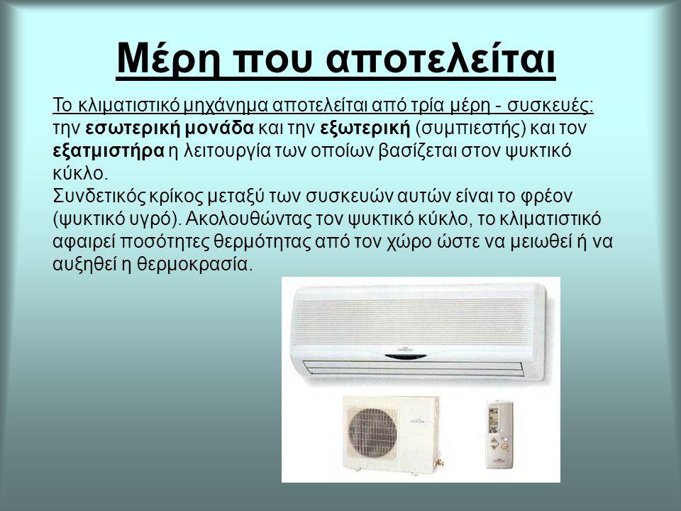 Μέρη που αποτελείται Το κλιματιστικό μηχάνημα αποτελείται από τρία μέρη - συσκευές: την εσωτερική μονάδα και την εξωτερική (συμπιεστής) και τον εξατμιστήρα η λειτουργία των οποίων βασίζεται στον ψυκτικό κύκλο.
