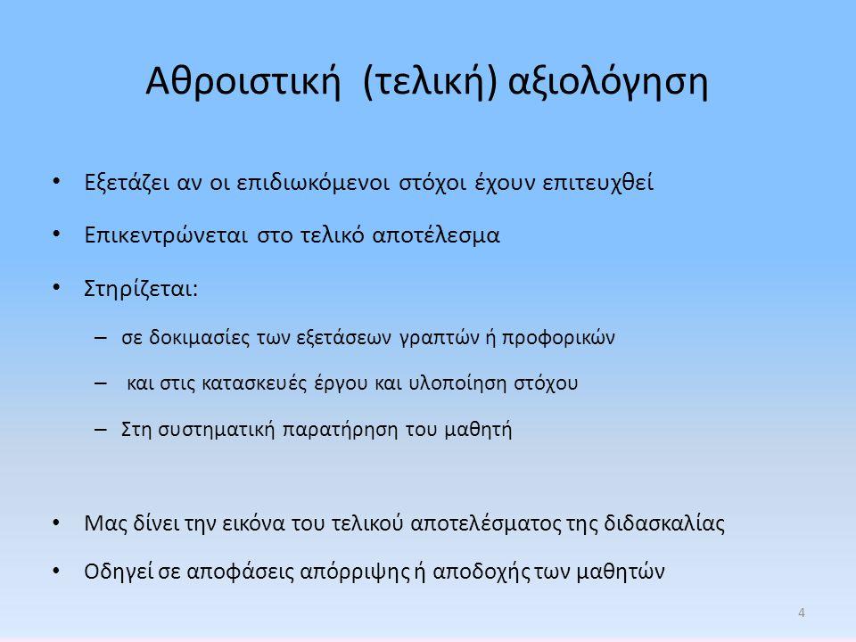 Ερωτήσεις για το τεστ 1.Πότε και πώς γίνεται η απόψυξη σε μια αερόψυκτη ημικεντρική κλιματιστική μονάδα; 2.Πως μπορούμε να εκτιμήσουμε την καλή λειτουργία σε ένα κλιματιστικό αυτοκινήτου; 3.Να σχεδιάσετε (σκαρίφημα) την διάταξη ενός αερόψυκτου ψύκτη νερού ο οποίος έχει συνδεθεί με δισωλήνιο σύστημα με ένα δίκτυο 5 FCU.