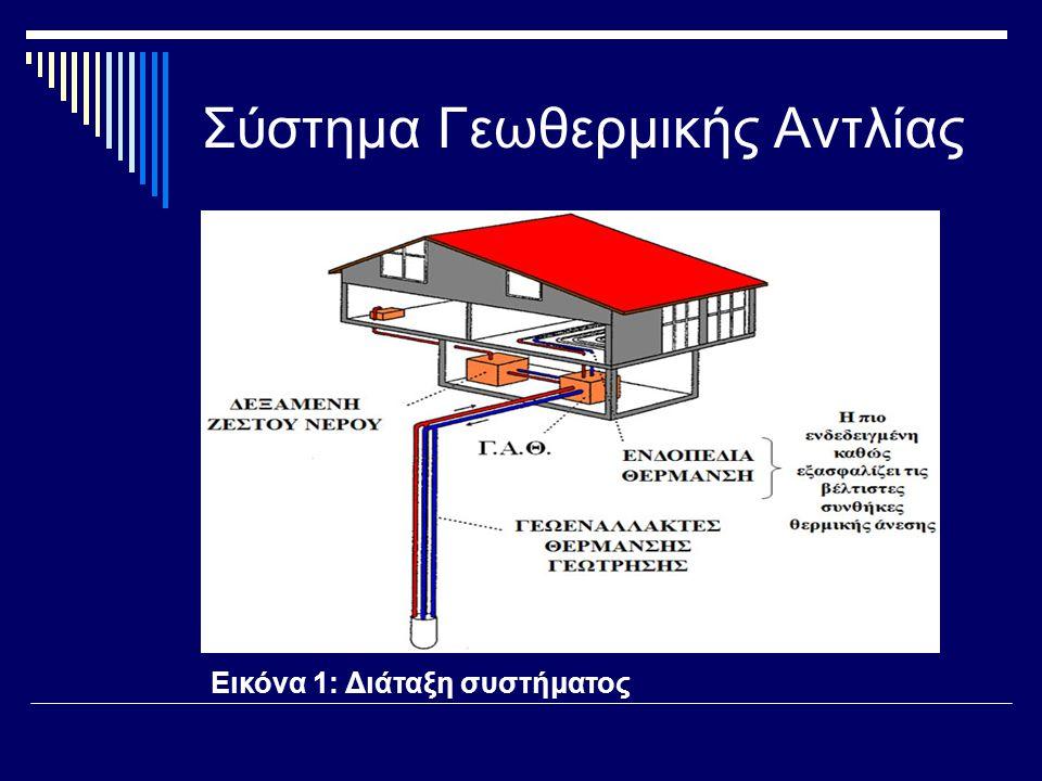 Σύστημα Γεωθερμικής Αντλίας Εικόνα 2: Τυπικό σύστημα γεωθερμικής αντλίας
