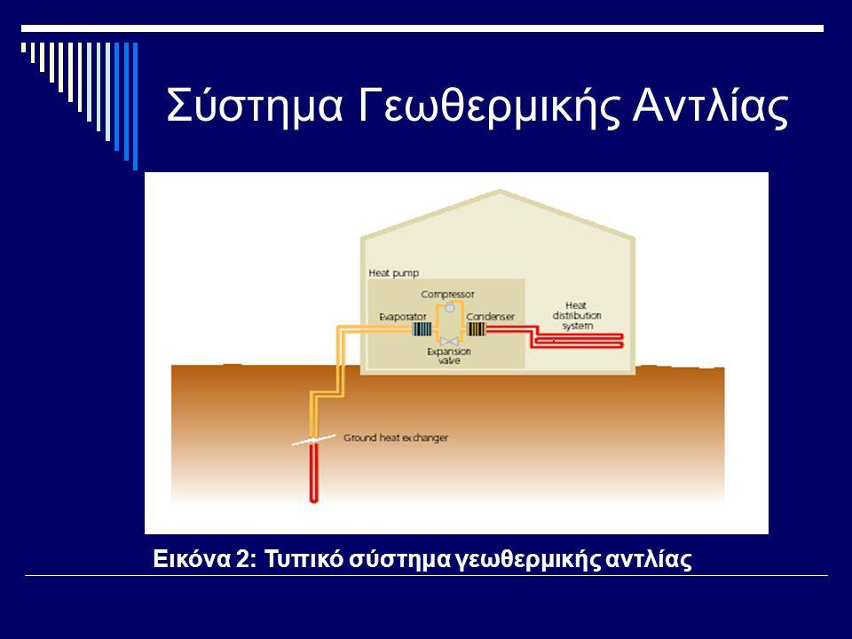 Χρήσεις  Η χρησιμοποίηση των γεωθερμικών Α.Θ.