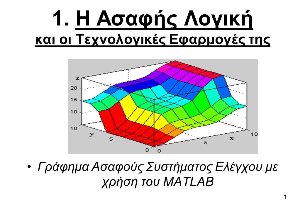 1. Η Ασαφής Λογική και οι Τεχνολογικές Εφαρμογές της •Γράφημα Ασαφούς Συστήματος Ελέγχου με χρήση του MATLAB 1