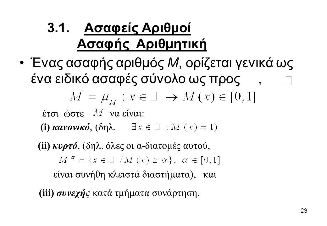 23 3.1. Ασαφείς Αριθμοί Ασαφής Αριθμητική •Ένας ασαφής αριθμός Μ, ορίζεται γενικά ως ένα ειδικό ασαφές σύνολο ως προς, έτσι ώστε να είναι: (i) κανονικ