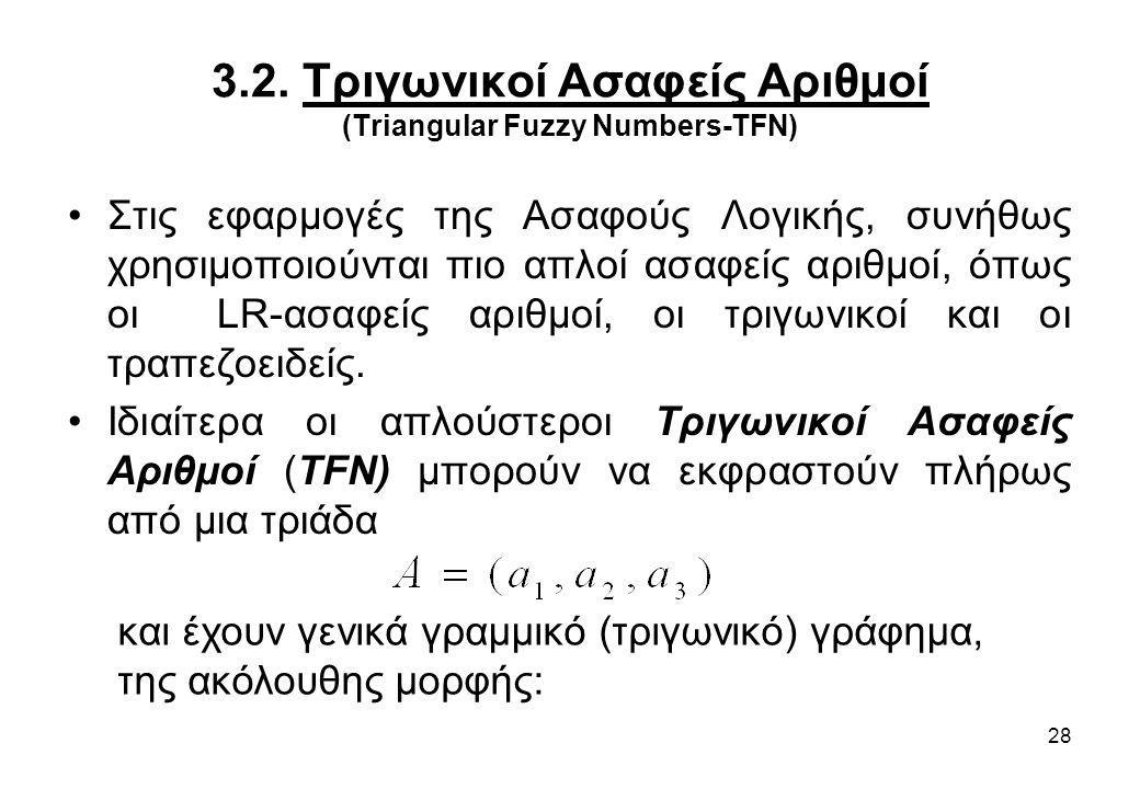28 3.2. Τριγωνικοί Ασαφείς Αριθμοί (Triangular Fuzzy Numbers-TFN) •Στις εφαρμογές της Ασαφούς Λογικής, συνήθως χρησιμοποιούνται πιο απλοί ασαφείς αριθ
