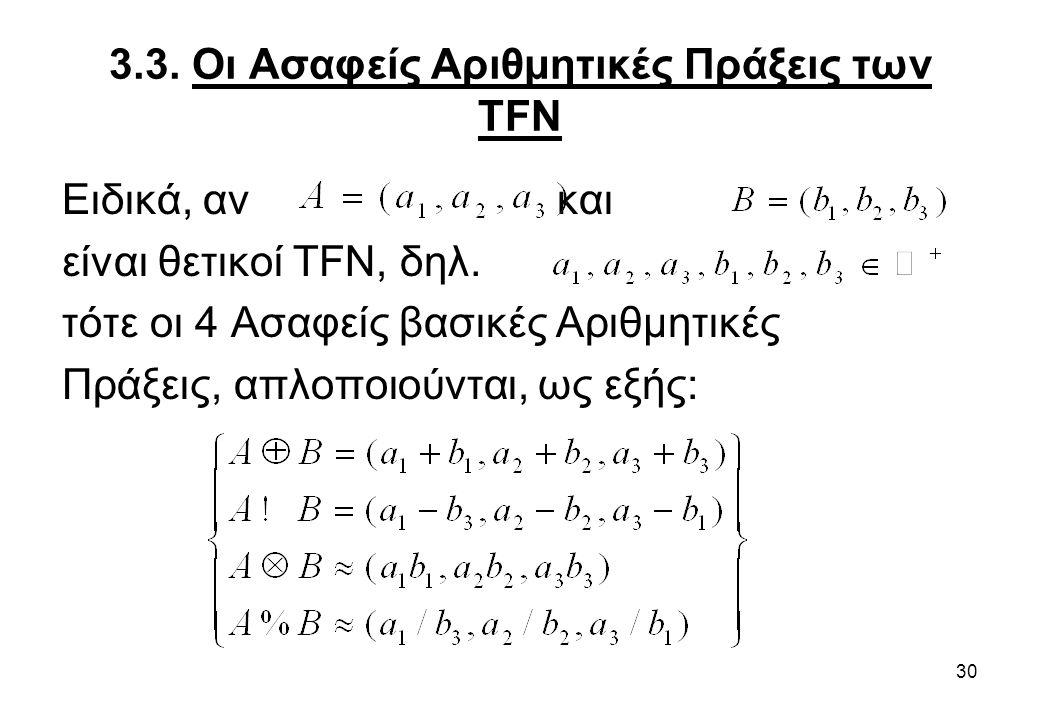 30 3.3. Οι Ασαφείς Αριθμητικές Πράξεις των TFN Ειδικά, αν και είναι θετικοί TFN, δηλ. τότε οι 4 Ασαφείς βασικές Αριθμητικές Πράξεις, απλοποιούνται, ως