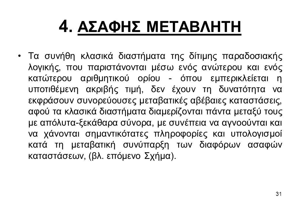 4. ΑΣΑΦΗΣ ΜΕΤΑΒΛΗΤΗ •Τα συνήθη κλασικά διαστήματα της δίτιμης παραδοσιακής λογικής, που παριστάνονται μέσω ενός ανώτερου και ενός κατώτερου αριθμητικο