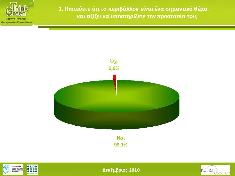Δεκέμβριος 2010 1. Πιστεύετε ότι το περιβάλλον είναι ένα σημαντικό θέμα και αξίζει να υποστηρίζετε την προστασία του;
