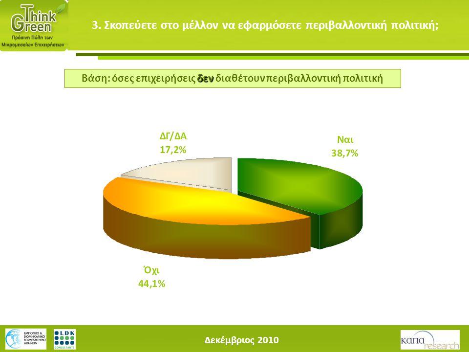 Δεκέμβριος 2010 3. Σκοπεύετε στο μέλλον να εφαρμόσετε περιβαλλοντική πολιτική; δεν Βάση: όσες επιχειρήσεις δεν διαθέτουν περιβαλλοντική πολιτική