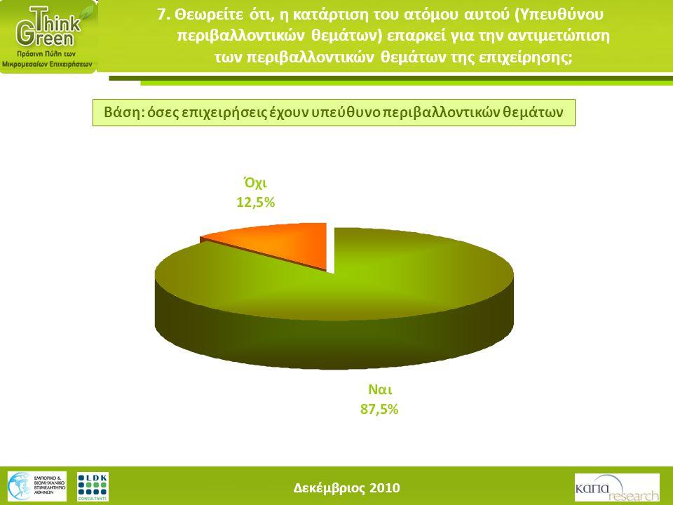 Δεκέμβριος 2010 7. Θεωρείτε ότι, η κατάρτιση του ατόμου αυτού (Υπευθύνου περιβαλλοντικών θεμάτων) επαρκεί για την αντιμετώπιση των περιβαλλοντικών θεμ