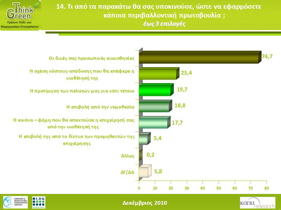 Δεκέμβριος 2010 έως 3 επιλογές 14. Τι από τα παρακάτω θα σας υποκινούσε, ώστε να εφαρμόσετε κάποια περιβαλλοντική πρωτοβουλία ; έως 3 επιλογές