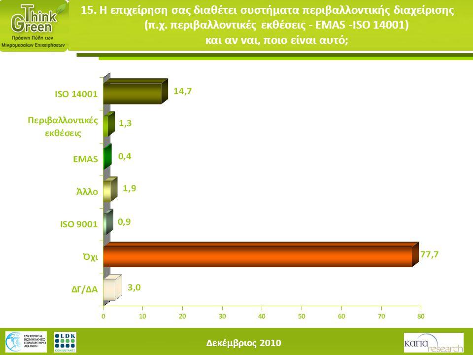 Δεκέμβριος 2010 15. Η επιχείρηση σας διαθέτει συστήματα περιβαλλοντικής διαχείρισης (π.χ. περιβαλλοντικές εκθέσεις - EMAS -ISO 14001) και αν ναι, ποιο