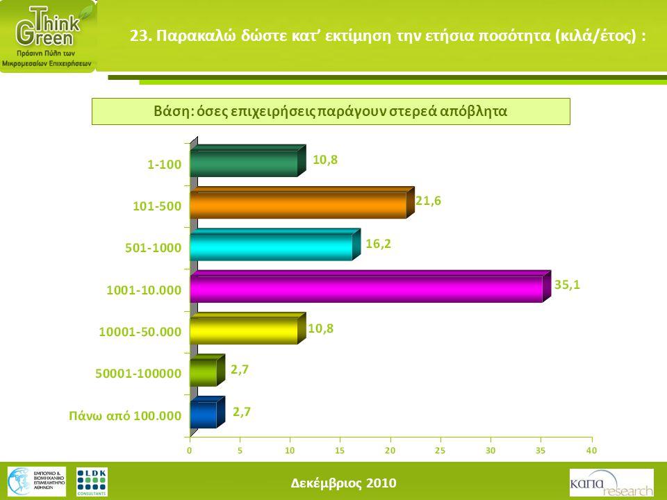 Δεκέμβριος 2010 23. Παρακαλώ δώστε κατ' εκτίμηση την ετήσια ποσότητα (κιλά/έτος) : Βάση: όσες επιχειρήσεις παράγουν στερεά απόβλητα