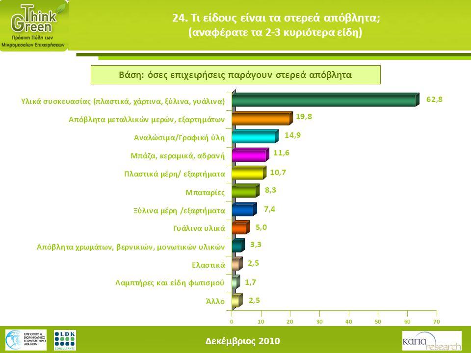 Δεκέμβριος 2010 24. Τι είδους είναι τα στερεά απόβλητα; (αναφέρατε τα 2-3 κυριότερα είδη) Βάση: όσες επιχειρήσεις παράγουν στερεά απόβλητα