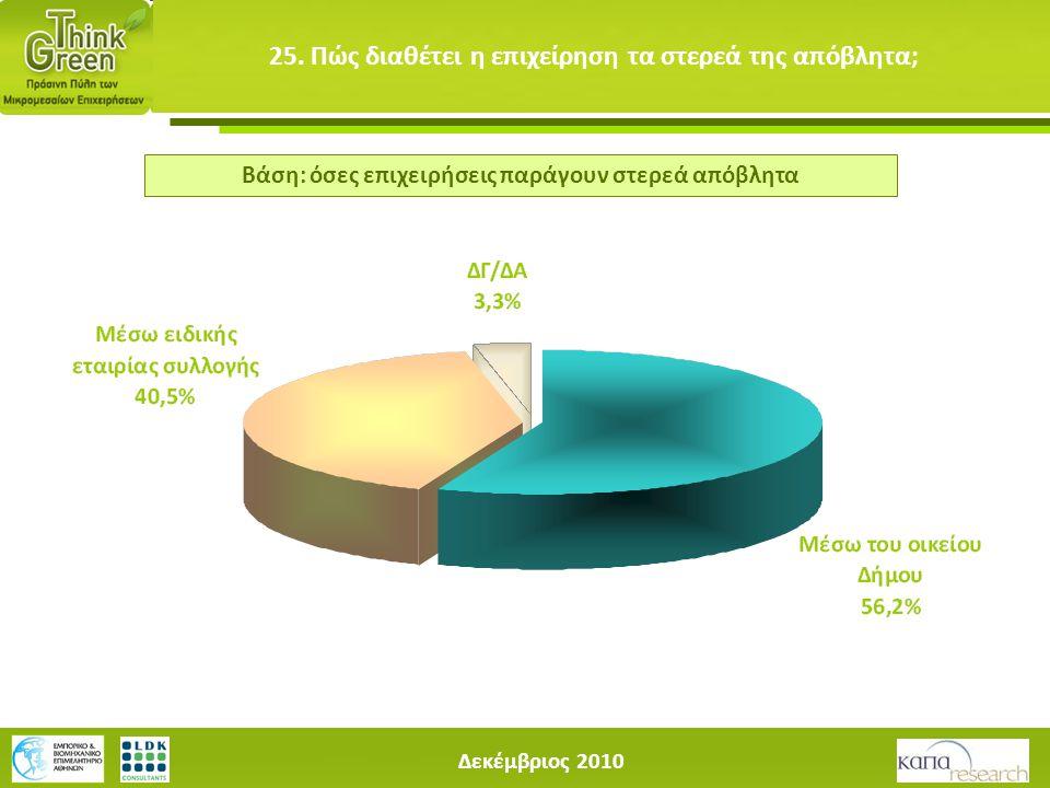 Δεκέμβριος 2010 25. Πώς διαθέτει η επιχείρηση τα στερεά της απόβλητα; Βάση: όσες επιχειρήσεις παράγουν στερεά απόβλητα