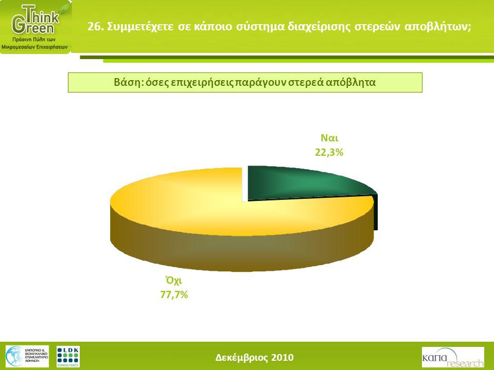 Δεκέμβριος 2010 26. Συμμετέχετε σε κάποιο σύστημα διαχείρισης στερεών αποβλήτων; Βάση: όσες επιχειρήσεις παράγουν στερεά απόβλητα