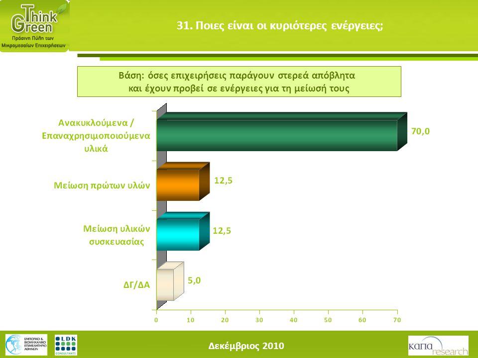 Δεκέμβριος 2010 31. Ποιες είναι οι κυριότερες ενέργειες; Βάση: όσες επιχειρήσεις παράγουν στερεά απόβλητα και έχουν προβεί σε ενέργειες για τη μείωσή