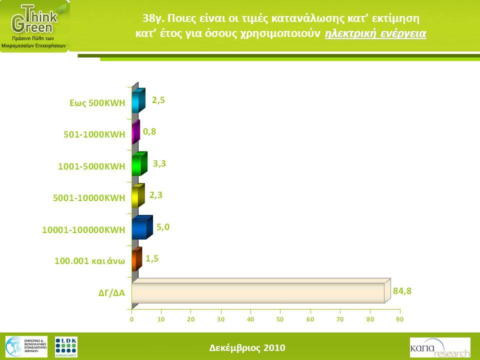 Δεκέμβριος 2010 ηλεκτρική ενέργεια 38γ. Ποιες είναι οι τιμές κατανάλωσης κατ' εκτίμηση κατ' έτος για όσους χρησιμοποιούν ηλεκτρική ενέργεια