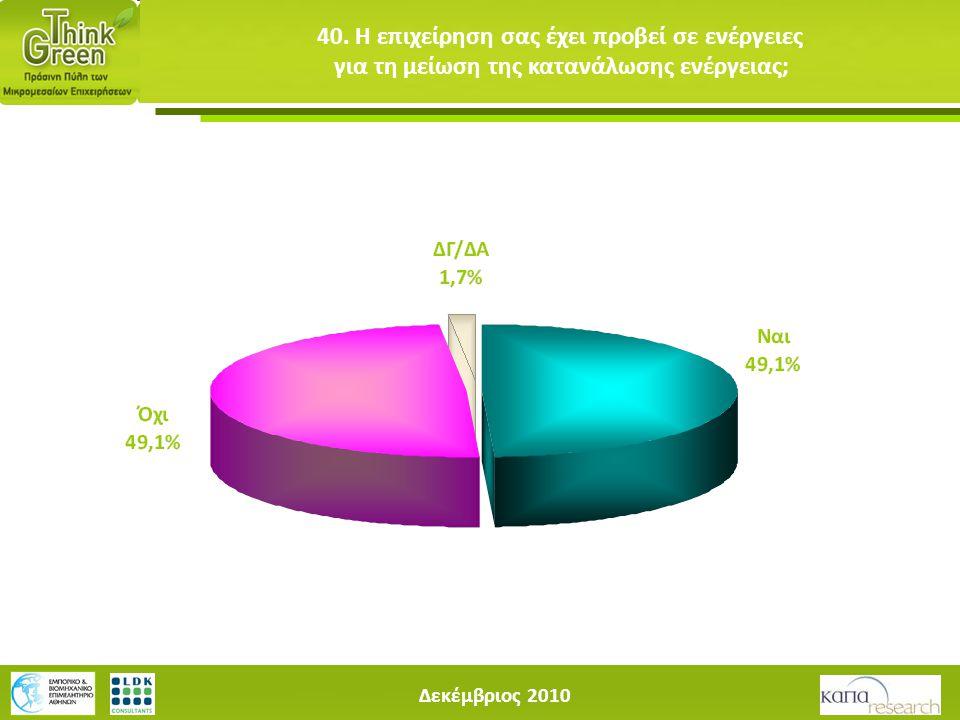 Δεκέμβριος 2010 40. Η επιχείρηση σας έχει προβεί σε ενέργειες για τη μείωση της κατανάλωσης ενέργειας;