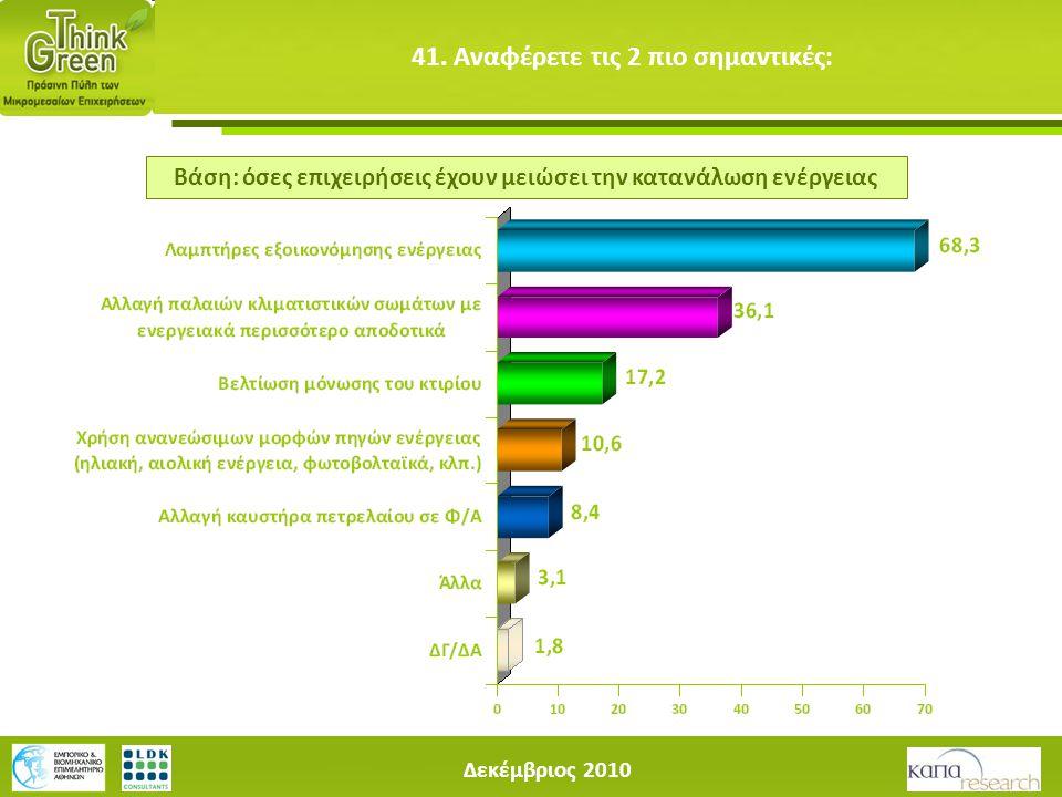 Δεκέμβριος 2010 41. Αναφέρετε τις 2 πιο σημαντικές: Βάση: όσες επιχειρήσεις έχουν μειώσει την κατανάλωση ενέργειας
