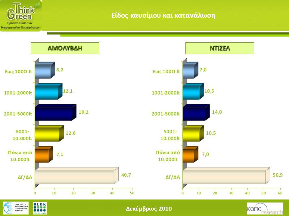 Δεκέμβριος 2010 Είδος καυσίμου και κατανάλωση ΑΜΟΛΥΒΔΗ ΝΤΙΖΕΛ