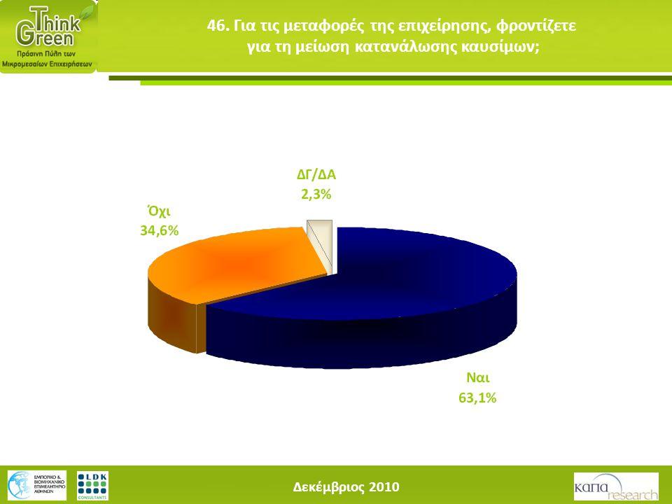 Δεκέμβριος 2010 46. Για τις μεταφορές της επιχείρησης, φροντίζετε για τη μείωση κατανάλωσης καυσίμων;