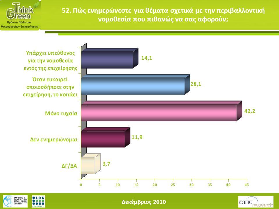 Δεκέμβριος 2010 52. Πώς ενημερώνεστε για θέματα σχετικά με την περιβαλλοντική νομοθεσία που πιθανώς να σας αφορούν;