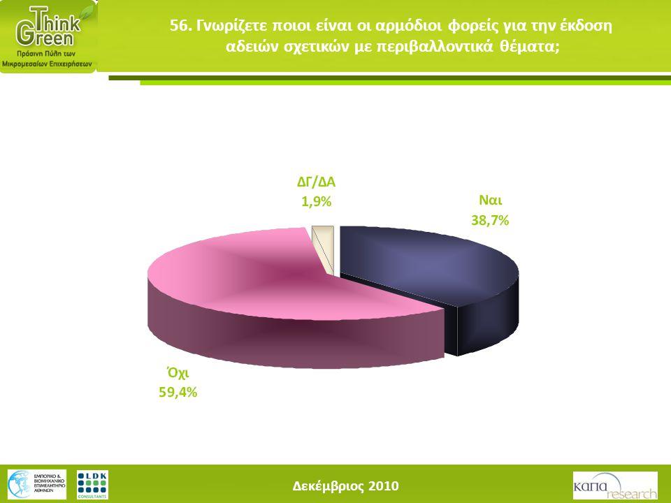 Δεκέμβριος 2010 56. Γνωρίζετε ποιοι είναι οι αρμόδιοι φορείς για την έκδοση αδειών σχετικών με περιβαλλοντικά θέματα;