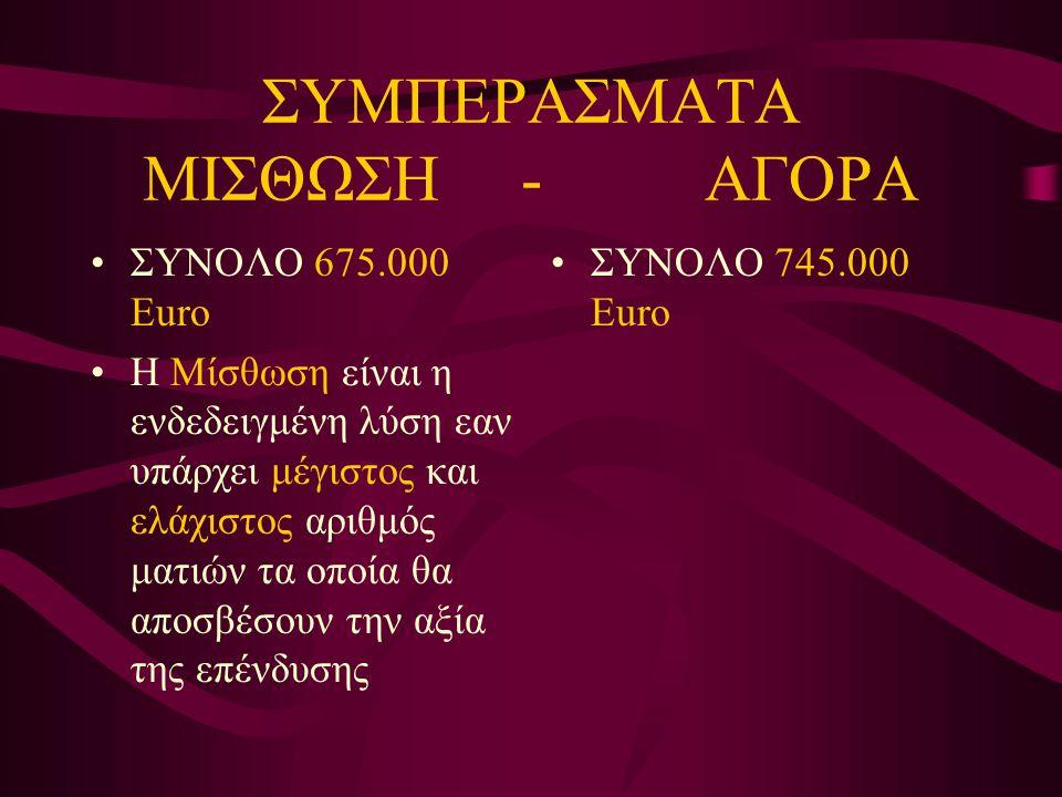 ΣΥΜΠΕΡΑΣΜΑΤΑ ΜΙΣΘΩΣΗ - ΑΓΟΡΑ •ΣΥΝΟΛΟ 675.000 Euro •Η Μίσθωση είναι η ενδεδειγμένη λύση εαν υπάρχει μέγιστος και ελάχιστος αριθμός ματιών τα οποία θα α