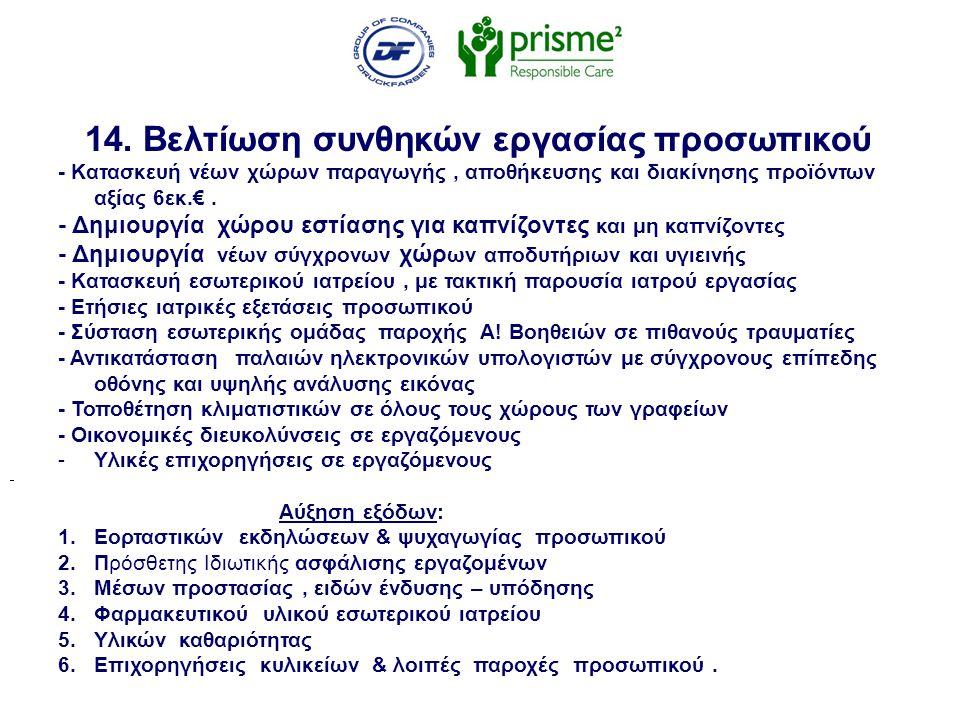 14. Βελτίωση συνθηκών εργασίας προσωπικού - Κατασκευή νέων χώρων παραγωγής, αποθήκευσης και διακίνησης προϊόντων αξίας 6εκ.€. - Δημιουργία χώρου εστία