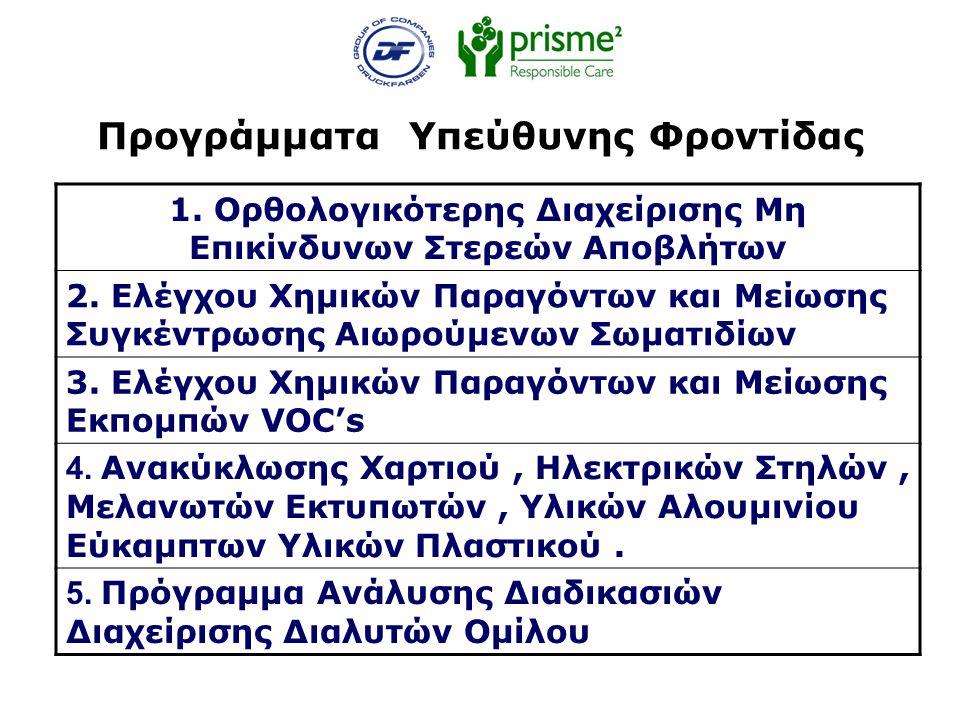 Προγράμματα Υπεύθυνης Φροντίδας 1. Ορθολογικότερης Διαχείρισης Μη Επικίνδυνων Στερεών Αποβλήτων 2.