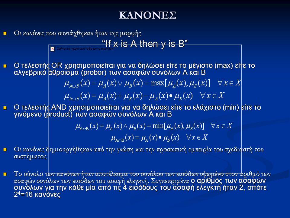 """ΚΑΝΟΝΕΣ  Οι κανόνες που συντάχθηκαν ήταν της μορφής """"If x is A then y is B""""  Ο τελεστής OR χρησιμοποιείται για να δηλώσει είτε το μέγιστο (max) είτε"""