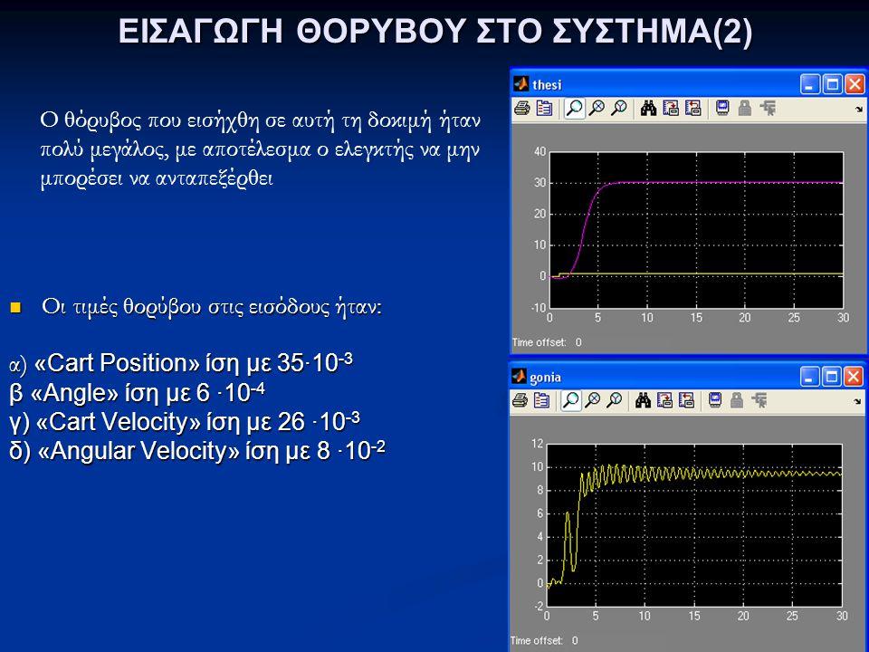 ΕΙΣΑΓΩΓΗ ΘΟΡΥΒΟΥ ΣΤΟ ΣΥΣΤΗΜΑ(2)  Οι τιμές θορύβου στις εισόδους ήταν: α) «Cart Position» ίση με 35·10 -3 β «Angle» ίση με 6 ·10 -4 γ) «Cart Velocity»