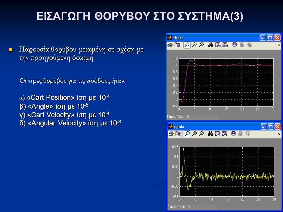ΕΙΣΑΓΩΓΗ ΘΟΡΥΒΟΥ ΣΤΟ ΣΥΣΤΗΜΑ(3)  Παρουσία θορύβου μειωμένη σε σχέση με την προηγούμενη δοκιμή Οι τιμές θορύβου για τις εισόδους ήταν: α) «Cart Positi