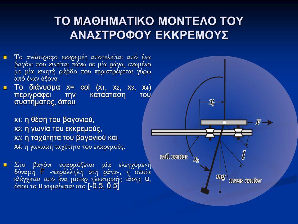 ΕΦΑΡΜΟΓΗ ΤΗΣ ΜΕΘΟΔΟΥ MAMDANI ΣΤΟΝ ΑΣΑΦΗ ΕΛΕΓΚΤΗ Είσοδοι του ελεγκτή: α) Cart Position [-2 2] β) Angle [-0.3 0.3] γ) Cart Velocity[-2 2] δ) Angular Velocity[-2 2] Έξοδος του ελεγκτή: Force [- 3 3]