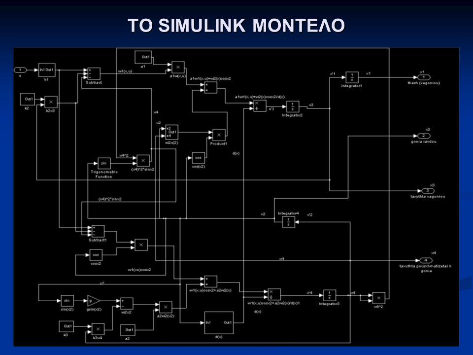 TO SIMULINK ΜΟΝΤΕΛΟ