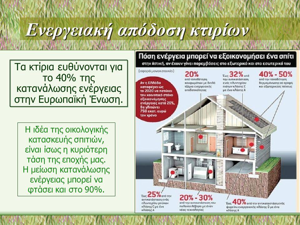 Ενεργειακή απόδοση κτιρίων Τα κτίρια ευθύνονται για το 40% της κατανάλωσης ενέργειας στην Ευρωπαϊκή Ένωση.