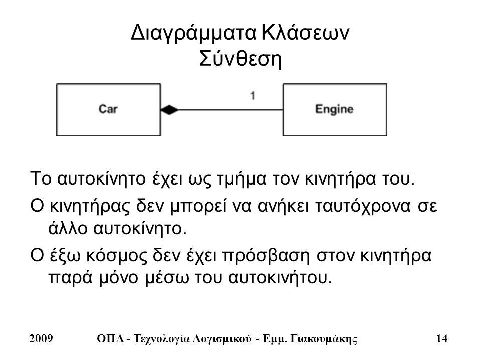 2009ΟΠΑ - Τεχνολογία Λογισμικού - Εμμ. Γιακουμάκης 14 Διαγράμματα Κλάσεων Σύνθεση Το αυτοκίνητο έχει ως τμήμα τον κινητήρα του. Ο κινητήρας δεν μπορεί