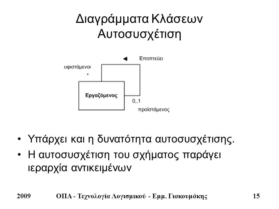 2009ΟΠΑ - Τεχνολογία Λογισμικού - Εμμ. Γιακουμάκης 15 Διαγράμματα Κλάσεων Αυτοσυσχέτιση •Υπάρχει και η δυνατότητα αυτοσυσχέτισης. •Η αυτοσυσχέτιση του