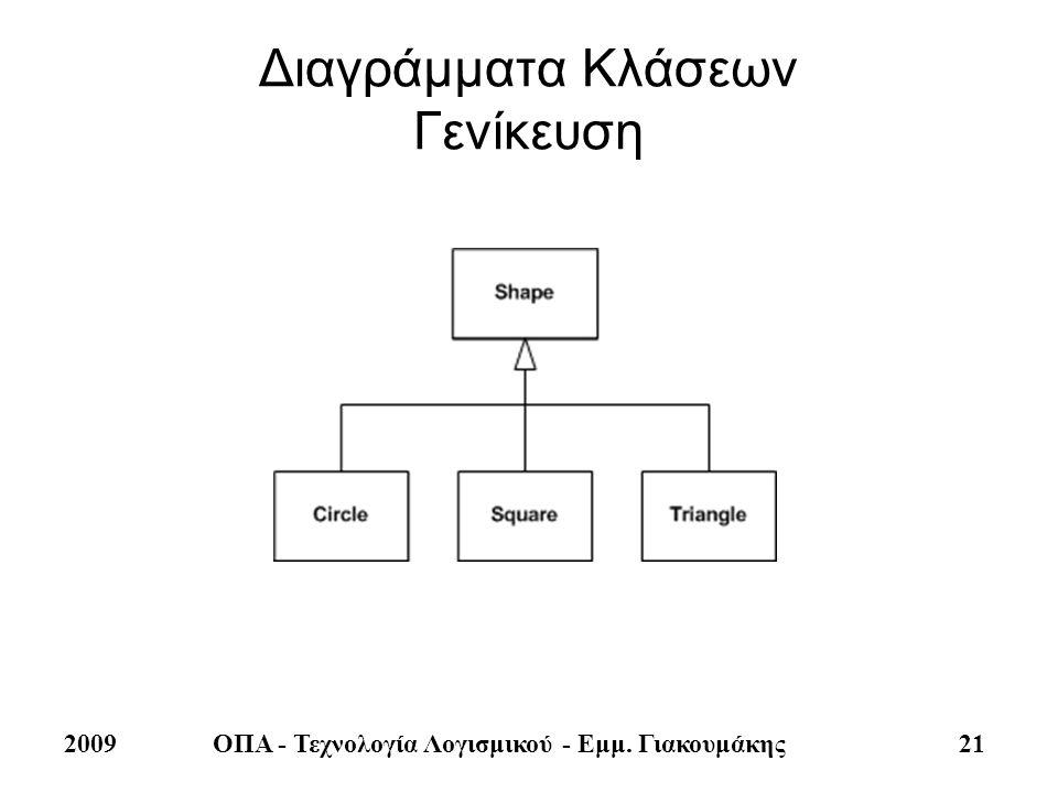 2009ΟΠΑ - Τεχνολογία Λογισμικού - Εμμ. Γιακουμάκης 21 Διαγράμματα Κλάσεων Γενίκευση